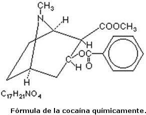 Adicción cocaina drogas. Tratamiento de adicciones.